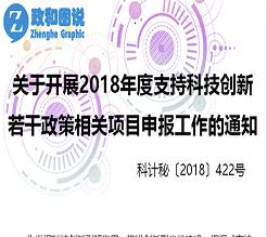 【政和图说】安徽省科技厅发布开展2018年度支持科技创新若干政策相关项目申报工作的通知