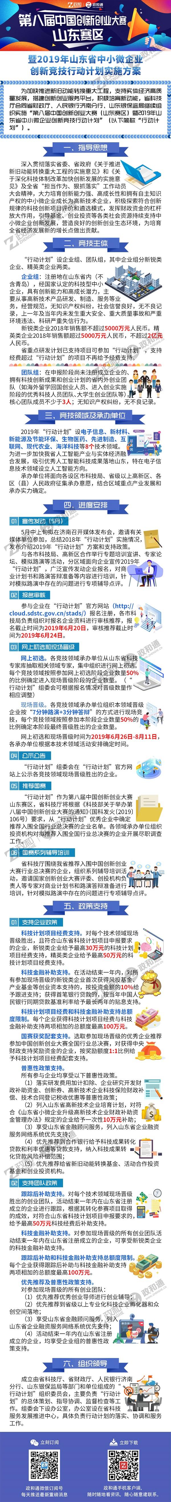 政和通 第八届中国创新创业大赛.jpg