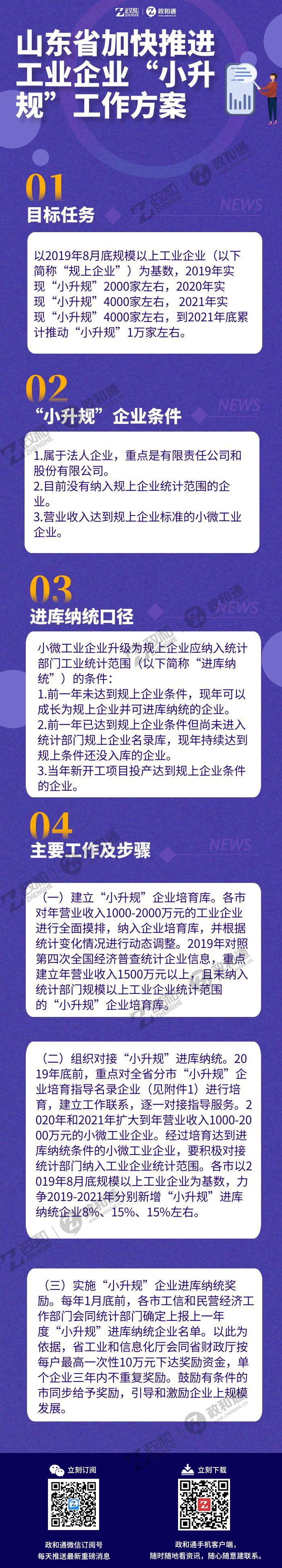 """全省加快推进工业企业""""小升规""""工作方案.png"""