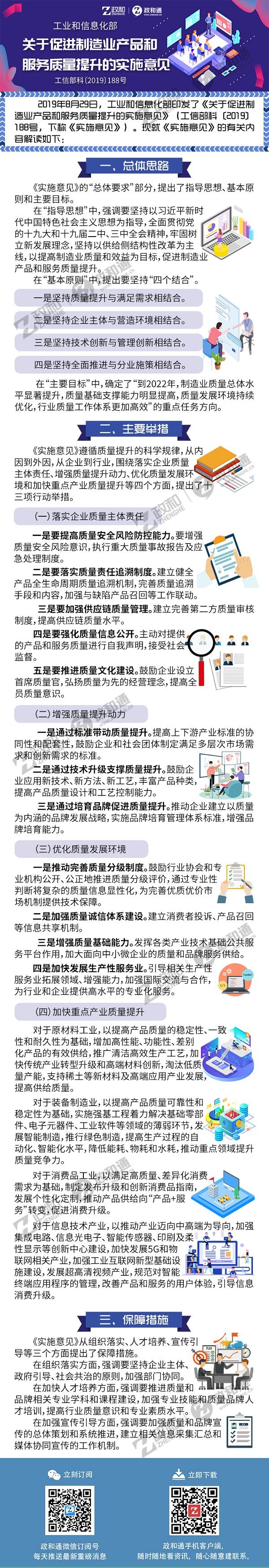 政和通 解讀-工業和信息化部關于促進制造業產品和服務質量提升的實施意見(1).jpg