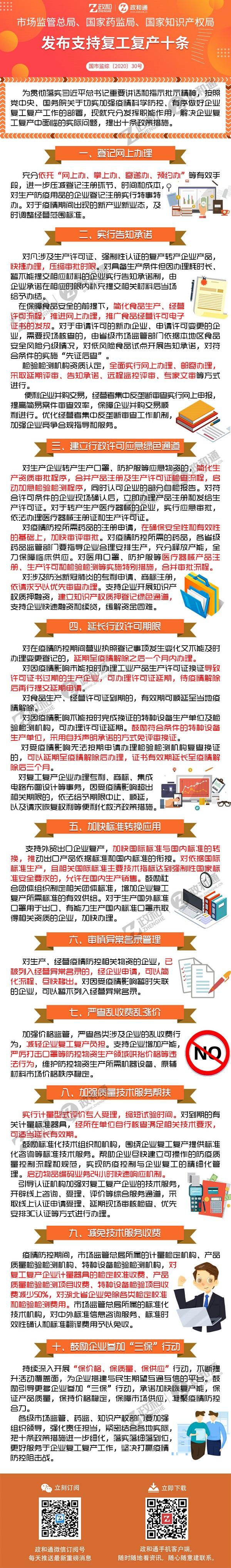 市场监管总局、国家药监局、国家知识产权局发布支持复工复产十条.jpg