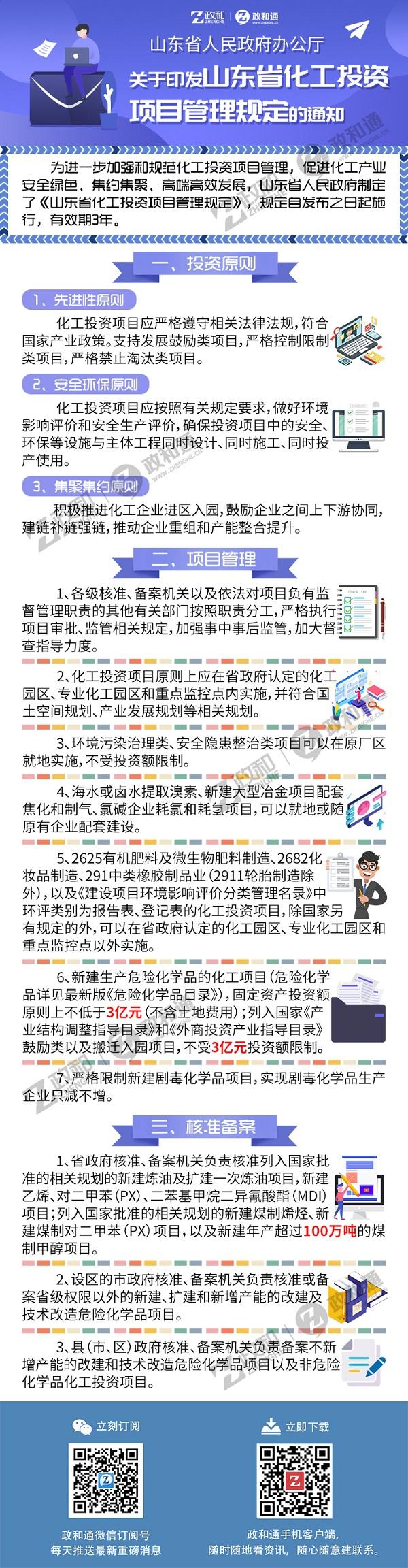 解读-山东省人民政府办公厅关于印发山东省化工投资项目管理规定的通知.jpg