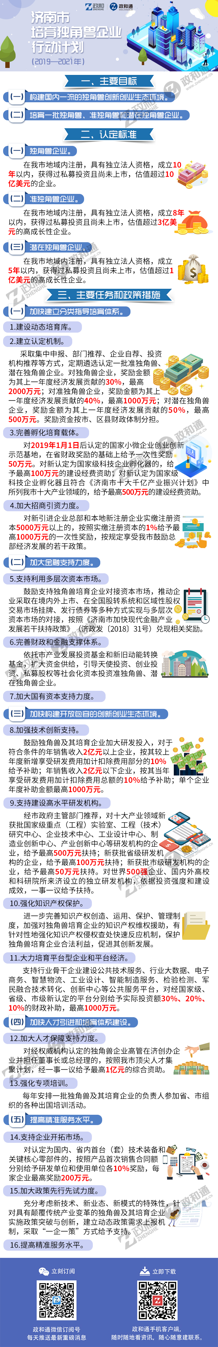 政和通 济南市培育独角兽企业行动计划.jpg