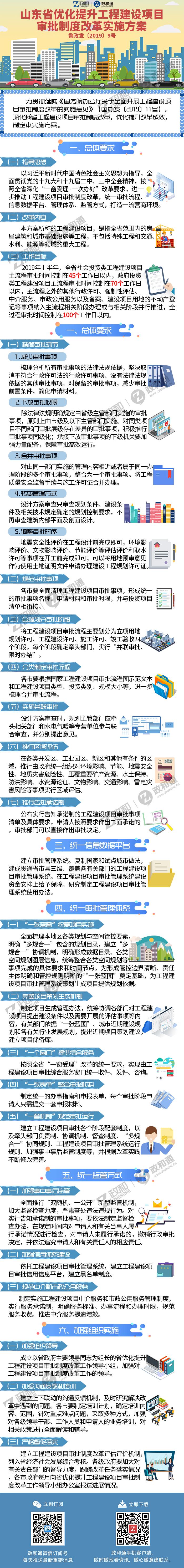 政和通 关于印发山东省优化提升工程建设项目审批制度改革实施方案的通知.jpg
