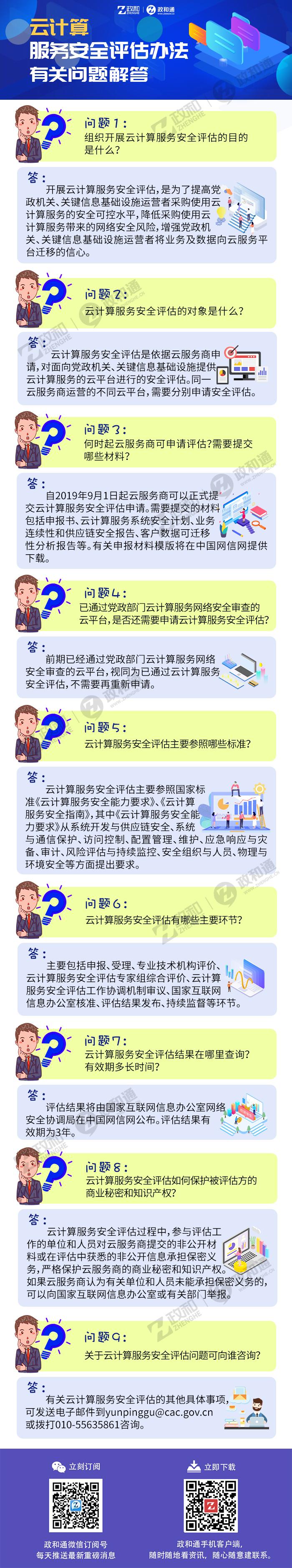 8.13云计算服务安全评估办法有关问题解答.jpg