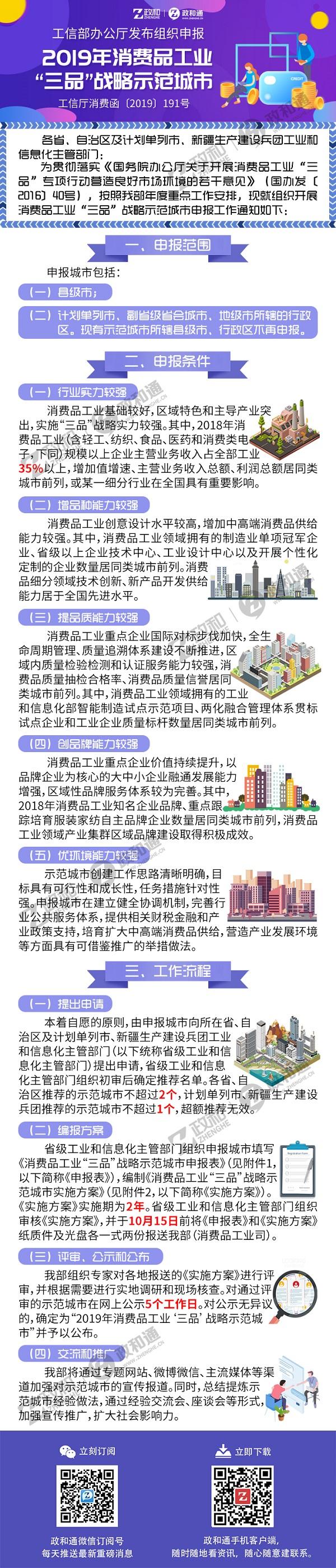 """政和通 工信部辦公廳發布組織申報2019年消費品工業""""三品""""戰略示范城市的通知.jpg"""