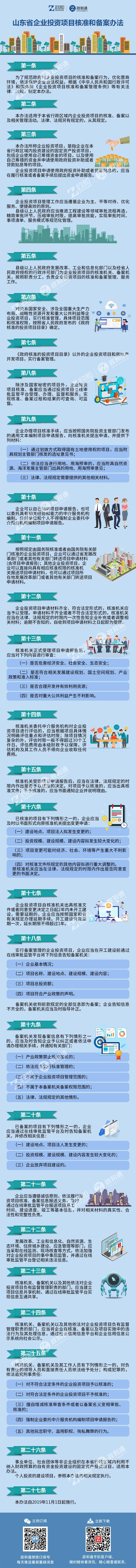 山东省企业投资项目核准和备案办法.jpg