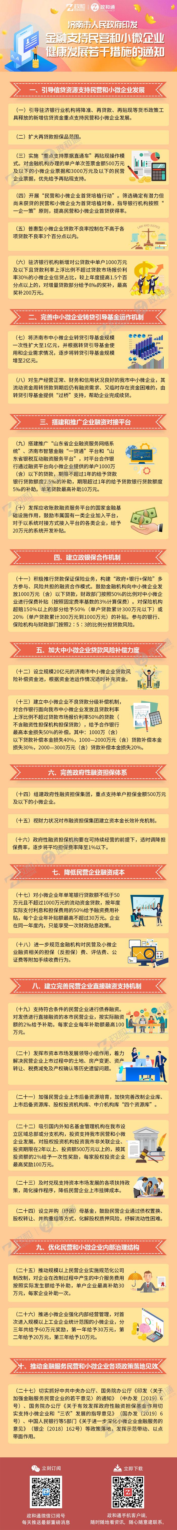 济南市人民政府印发金融支持民营和小微企业健康发展若干措施的通知.jpg
