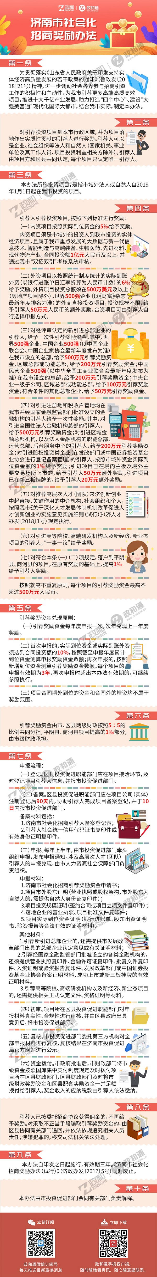 政和通 济南市社会化招商奖励办法.jpg