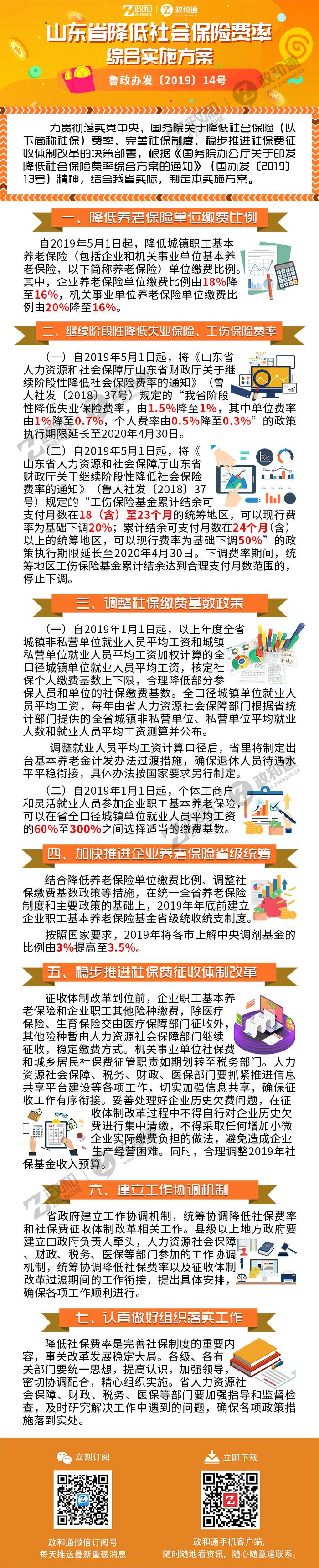 政和通 关于印发山东省降低社会保险费率综合实施方案的通知.jpg