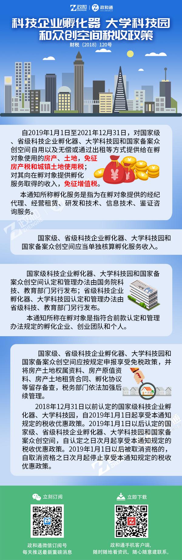 关于科技企业孵化器 大学科技园和众创空间税收政策的通知2.jpg