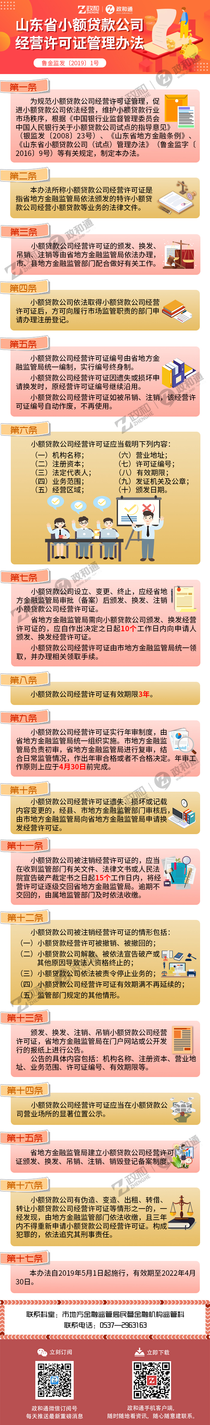 政和通 关于印发《山东省小额贷款公司经营许可证管理办法》的通知.jpg