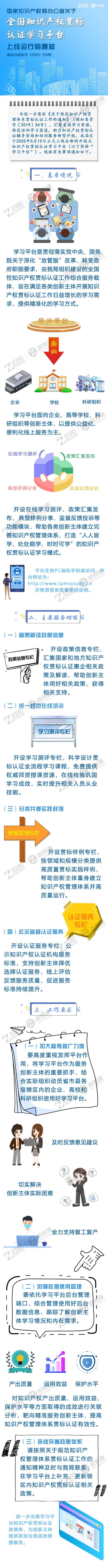 国家知识产权局办公室关于全国知识产权贯标认证学习平台上线运行的通知.jpg