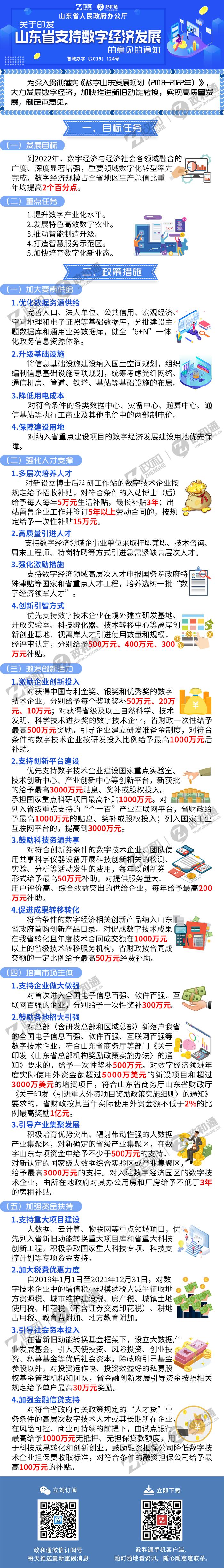 yi山東省支持數字經濟發展.jpg