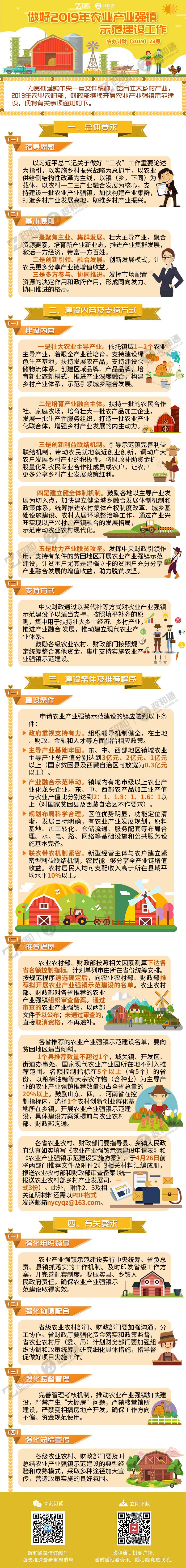 政和通 財政部發布做好2019年農業產業強鎮示范建設工作的通知.jpg