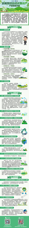 政和通 关于统筹推进自然资源资产产权制度改革的指导意见.jpg