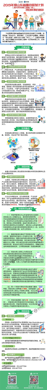 政和通 关于组织开展2019年度山东省重点研发计划(重大科技创新工程第一批)项目申报的通知.jpg