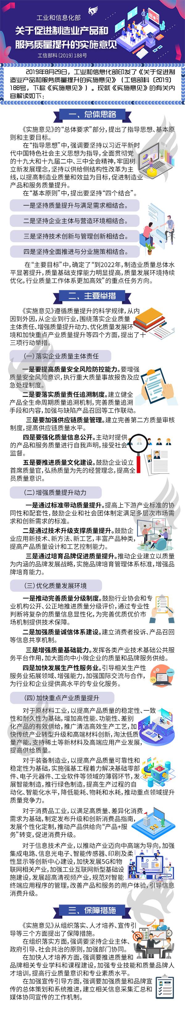解读-工业和信息化部关于促进制造业产品和服务质量提升的实施意见(1).jpg