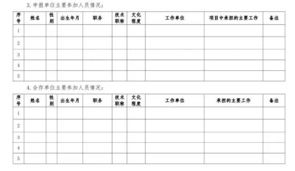 2016年山东省重点研发计划项目申报书